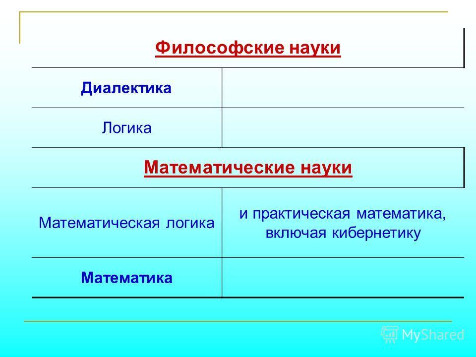 Философские науки Диалектика Логика Математические науки Математическая логика и практическая математика, включая кибернетику Математика