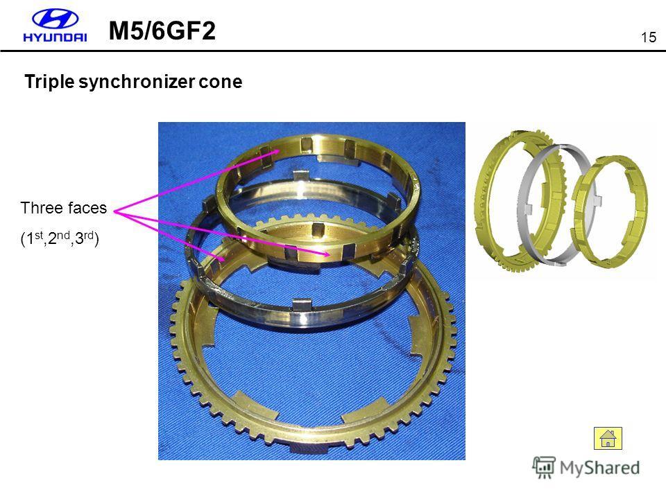 15 Triple synchronizer cone Three faces (1 st,2 nd,3 rd ) M5/6GF2