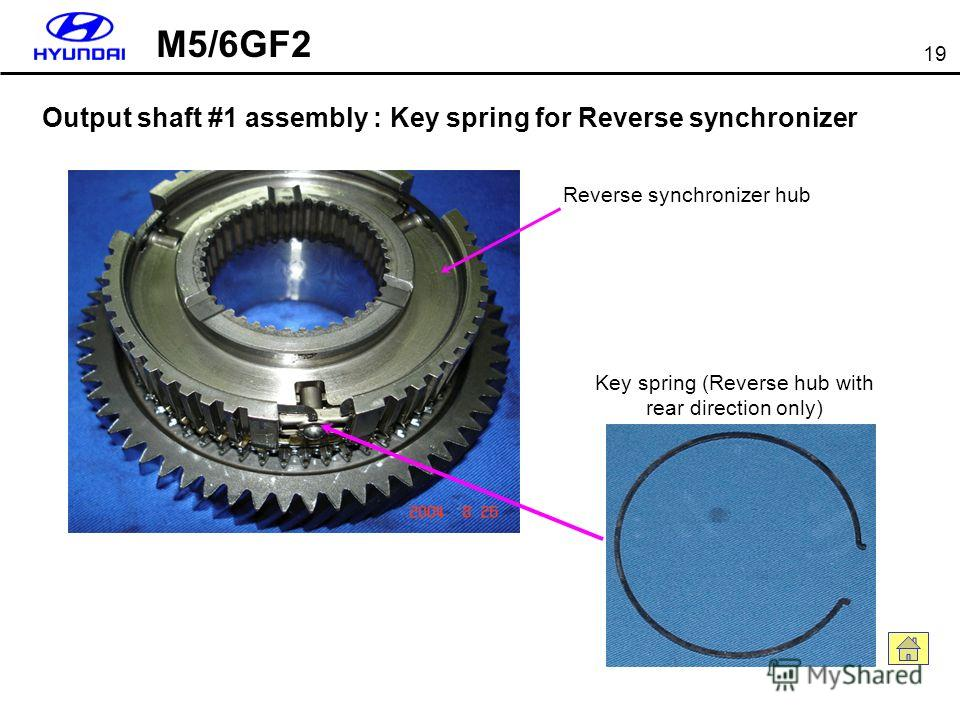 19 Output shaft #1 assembly : Key spring for Reverse synchronizer Reverse synchronizer hub Key spring (Reverse hub with rear direction only) M5/6GF2
