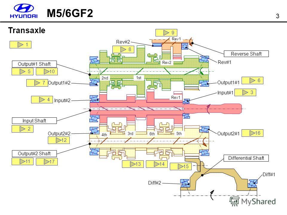3 M5/6GF2 Transaxle 1 2 5 11 3 4 6 7 8 9 10 12 1314 15 16 17