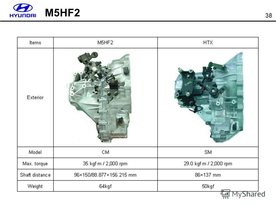 38 M5HF2