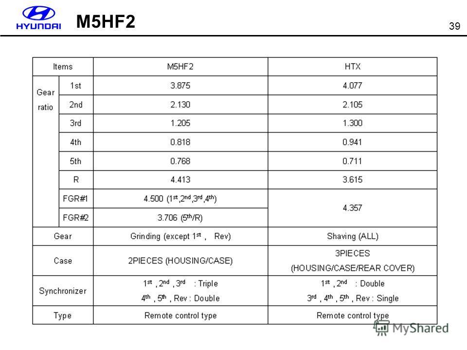 39 M5HF2