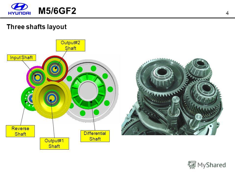 4 Input Shaft Reverse Shaft Output#2 Shaft Output#1 Shaft Differential Shaft Three shafts layout M5/6GF2