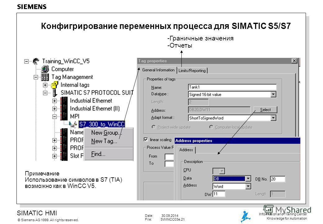 SIMATIC HMI Siemens AG 1999. All rights reserved.© Information and Training Center Knowledge for Automation Date: 30.09.2014 File:SWINCC03e.21 Конфигрирование переменных процесса для SIMATIC S5/S7 -Граничные значения -Отчеты Примечание Использование