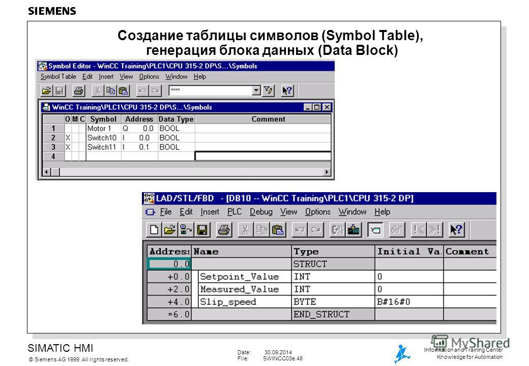 SIMATIC HMI Siemens AG 1999. All rights reserved.© Information and Training Center Knowledge for Automation Date: 30.09.2014 File:SWINCC03e.48 Создание таблицы символов (Symbol Table), генерация блока данных (Data Block)
