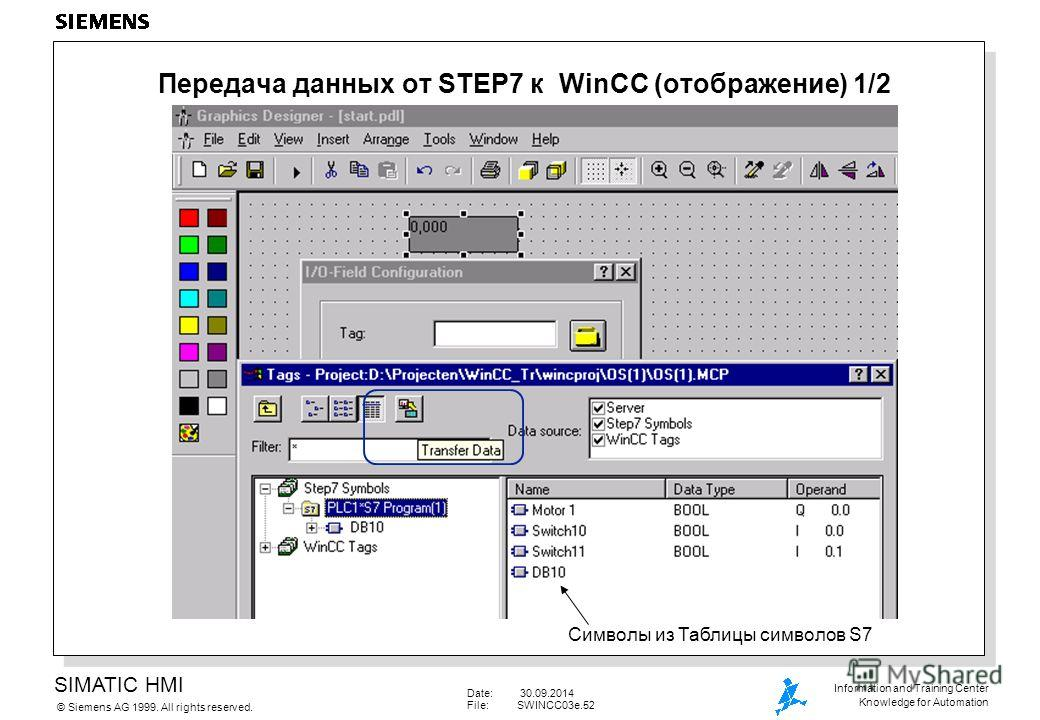 SIMATIC HMI Siemens AG 1999. All rights reserved.© Information and Training Center Knowledge for Automation Date: 30.09.2014 File:SWINCC03e.52 Передача данных от STEP7 к WinCC (отображение) 1/2 Символы из Таблицы символов S7