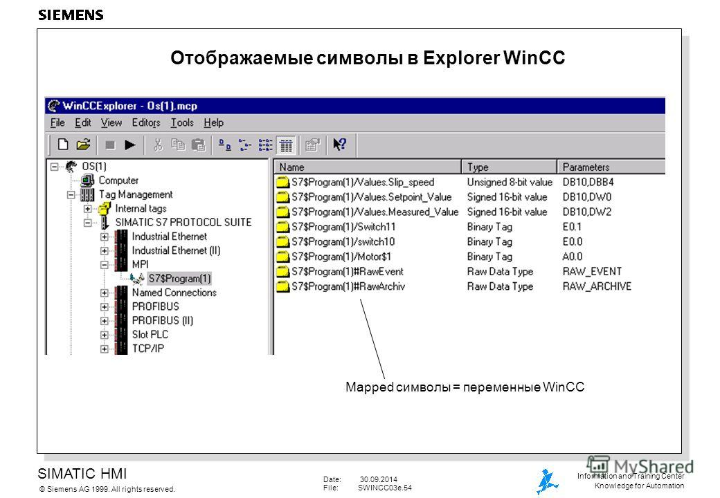 SIMATIC HMI Siemens AG 1999. All rights reserved.© Information and Training Center Knowledge for Automation Date: 30.09.2014 File:SWINCC03e.54 Отображаемые символы в Explorer WinCC Mapped символы = переменные WinCC