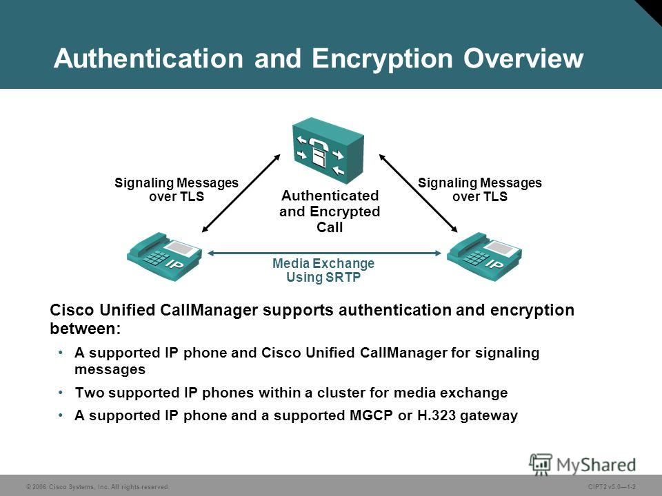 © 2006 Cisco Systems, Inc. All rights reserved.CIPT2 v5.01-2 Authentication and Encryption Overview Cisco Unified CallManager supports authentication and encryption between: A supported IP phone and Cisco Unified CallManager for signaling messages Tw