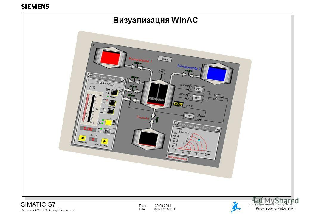 Date: 30.09.2014 File:WINAC_06E.1 SIMATIC S7 Siemens AG 1999. All rights reserved. Information and Training Center Knowledge for Automation Визуализация WinAC