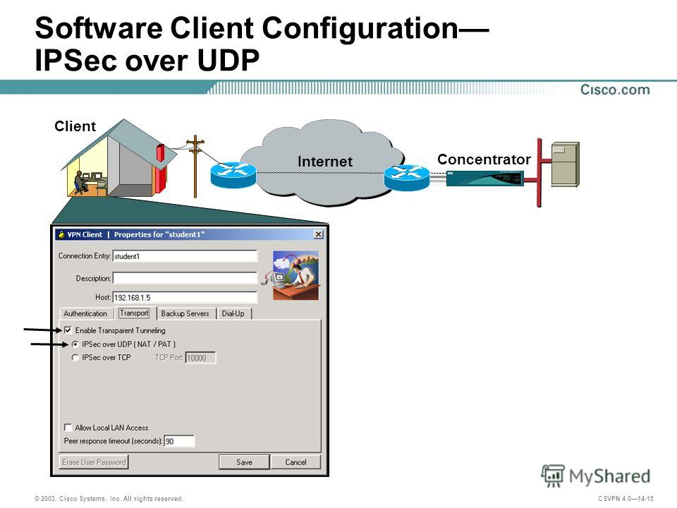 © 2003, Cisco Systems, Inc. All rights reserved. CSVPN 4.014-15 Software Client Configuration IPSec over UDP Client Concentrator Internet