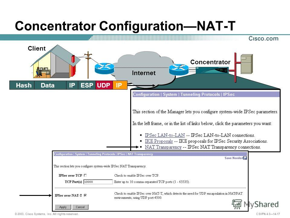 © 2003, Cisco Systems, Inc. All rights reserved. CSVPN 4.014-17 Concentrator ConfigurationNAT-T Client Concentrator Internet Hash Data IP ESP UDP IP