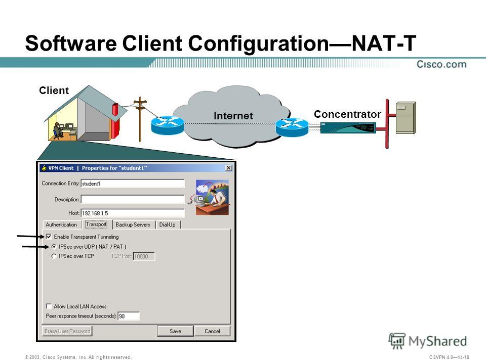 © 2003, Cisco Systems, Inc. All rights reserved. CSVPN 4.014-18 Software Client ConfigurationNAT-T Client Concentrator Internet