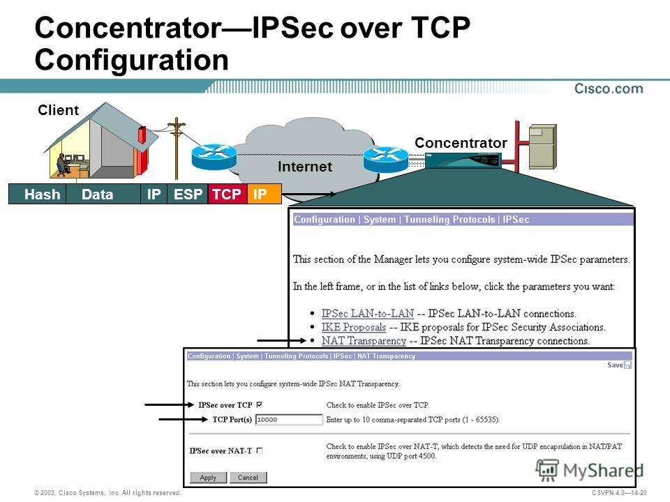 © 2003, Cisco Systems, Inc. All rights reserved. CSVPN 4.014-20 ConcentratorIPSec over TCP Configuration Client Concentrator Internet Hash Data IP ESP TCP IP