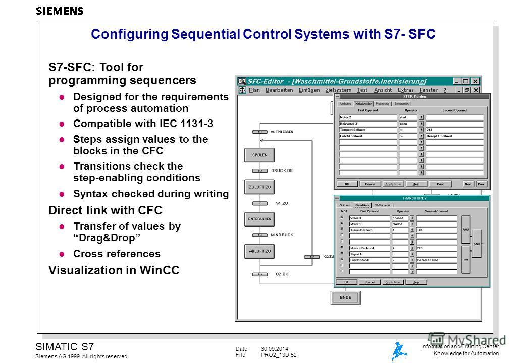 Date:30.09.2014 File:PRO2_13D.52 SIMATIC S7 Siemens AG 1999. All rights reserved. Information and Training Center Knowledge for Automation Configuring Sequential Control Systems with S7- SFC S7-SFC: Tool for programming sequencers l Designed for the