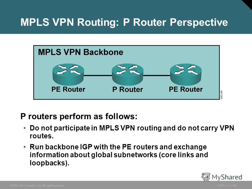 © 2006 Cisco Systems, Inc. All rights reserved.ISCW v1.03-30 MPLS VPN Routing: P Router Perspective P routers perform as follows: Do not participate in MPLS VPN routing and do not carry VPN routes. Run backbone IGP with the PE routers and exchange in
