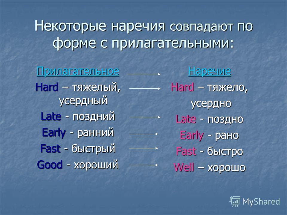 Некоторые наречия совпадают по форме с прилагательными: Прилагательное Hard – тяжелый, усердный Late - поздний Early - ранний Fast - быстрый Good - хороший Наречие Hard – тяжело, усердно Late - поздно Early - рано Fast - быстро Well – хорошо