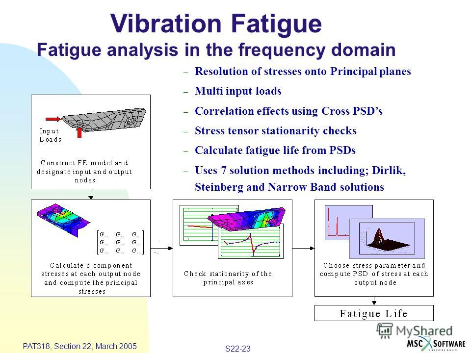 S22-23 PAT318, Section 22, March 2005 – Resolution of stresses onto Principal planes – Multi input loads – Correlation effects using Cross PSDs – Stress tensor stationarity checks – Calculate fatigue life from PSDs – Uses 7 solution methods including