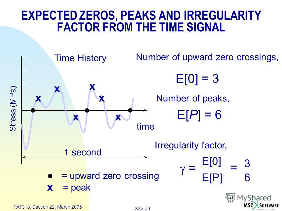 S22-33 PAT318, Section 22, March 2005 = upward zero crossing = peak time Stress (MPa) 1 second Number of upward zero crossings, E[0] = 3 Number of peaks, E[P] = 6 Irregularity factor, = E[0] E[P] = 3 6 Time History x x x x x x x EXPECTED ZEROS, PEAKS