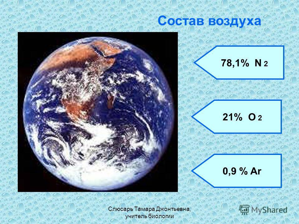 Слюсарь Тамара Джонтьевна, учитель биологии Состав воздуха 78,1% N 2 21% О 2 0,9 % Ar