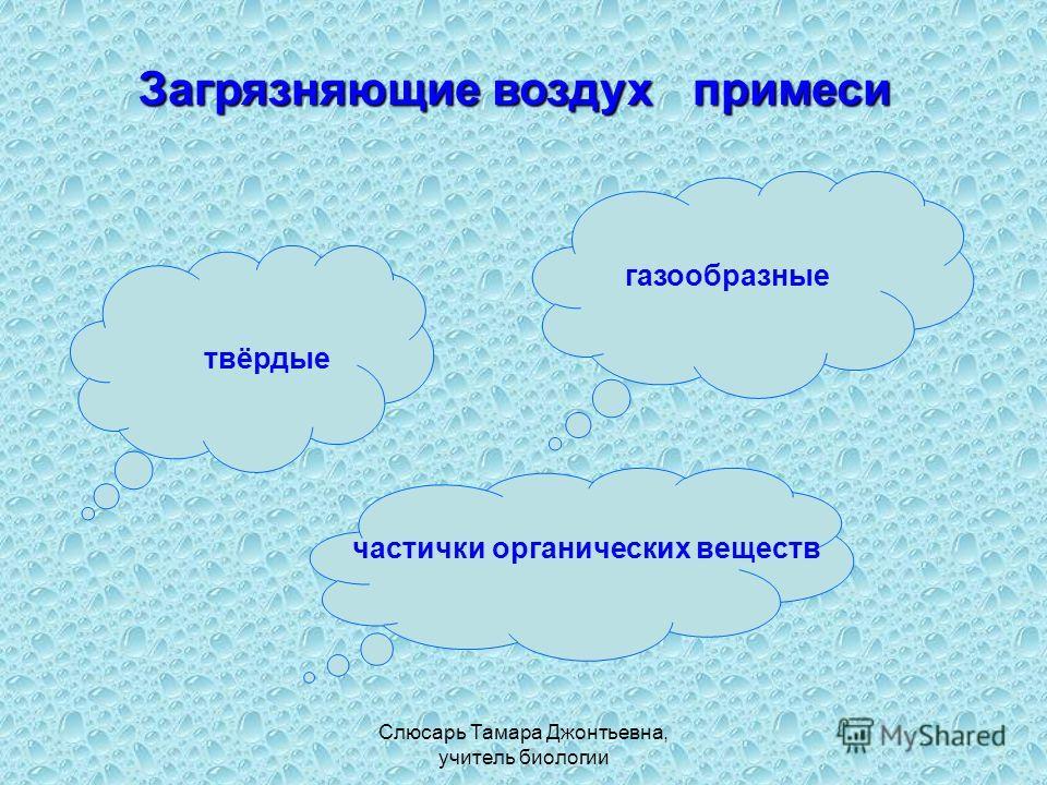 Слюсарь Тамара Джонтьевна, учитель биологии твёрдые газообразные частички органических веществ Загрязняющие воздух примеси