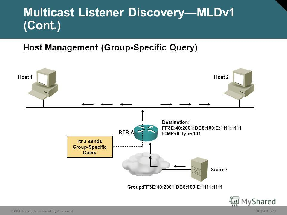 © 2006 Cisco Systems, Inc. All rights reserved.IP6FD v2.05-11 Multicast Listener DiscoveryMLDv1 (Cont.) Host Management (Group-Specific Query) Destination: FF3E:40:2001:DB8:100:E:1111:1111 ICMPv6 Type 131 Host 1 Group:FF3E:40:2001:DB8:100:E:1111:1111