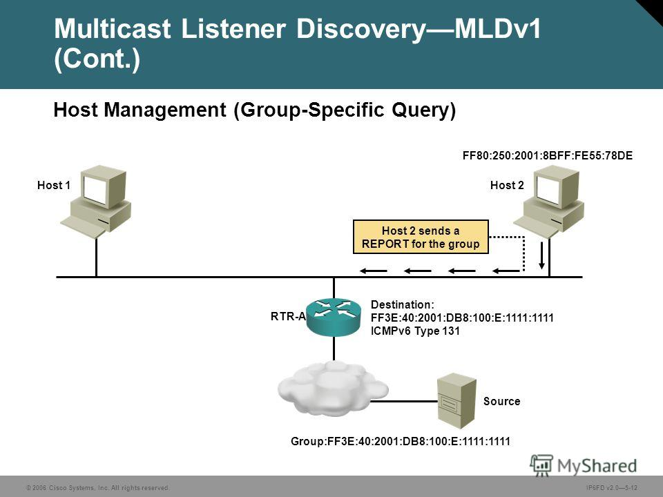 © 2006 Cisco Systems, Inc. All rights reserved.IP6FD v2.05-12 Multicast Listener DiscoveryMLDv1 (Cont.) Host Management (Group-Specific Query) Host 2 sends a REPORT for the group FF80:250:2001:8BFF:FE55:78DE Destination: FF3E:40:2001:DB8:100:E:1111:1