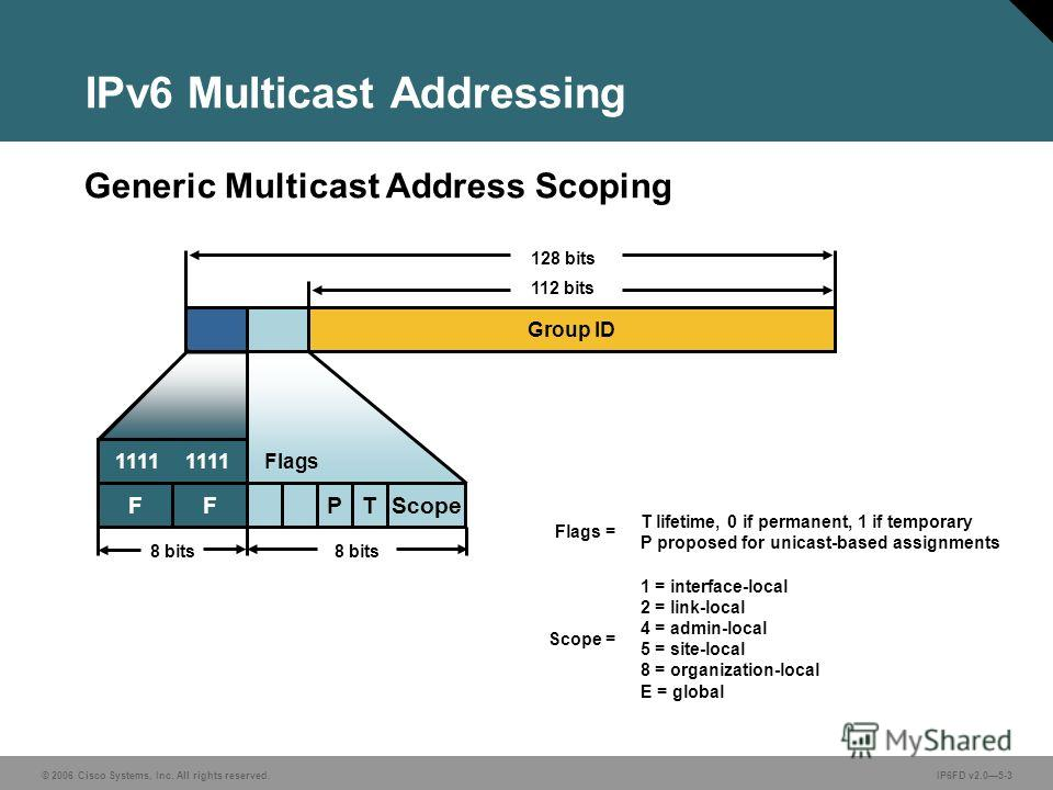 © 2006 Cisco Systems, Inc. All rights reserved.IP6FD v2.05-3 Generic Multicast Address Scoping IPv6 Multicast Addressing Group ID 112 bits 128 bits 1111 FF Flags PTScope 8 bits Flags = T lifetime, 0 if permanent, 1 if temporary P proposed for unicast