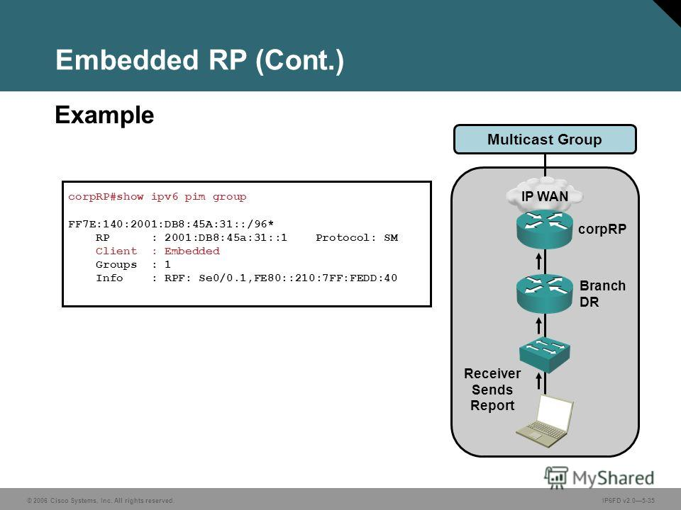 © 2006 Cisco Systems, Inc. All rights reserved.IP6FD v2.05-35 Example Embedded RP (Cont.) Multicast Group corpRP Branch DR Receiver Sends Report corpRP#show ipv6 pim group FF7E:140:2001:DB8:45A:31::/96* RP : 2001:DB8:45a:31::1 Protocol: SM Client : E