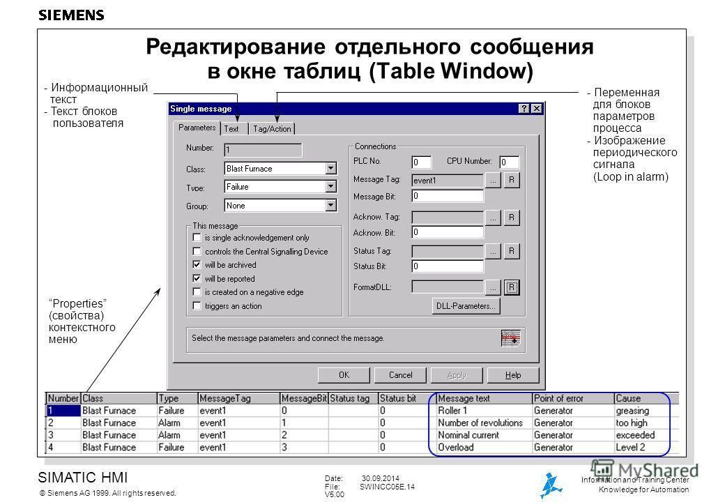 SIMATIC HMI Siemens AG 1999. All rights reserved.© Information and Training Center Knowledge for Automation Date: 30.09.2014 File:SWINCC05E.14 V5.00 Редактирование отдельного сообщения в окне таблиц (Table Window) Properties (свойства) контекстного м