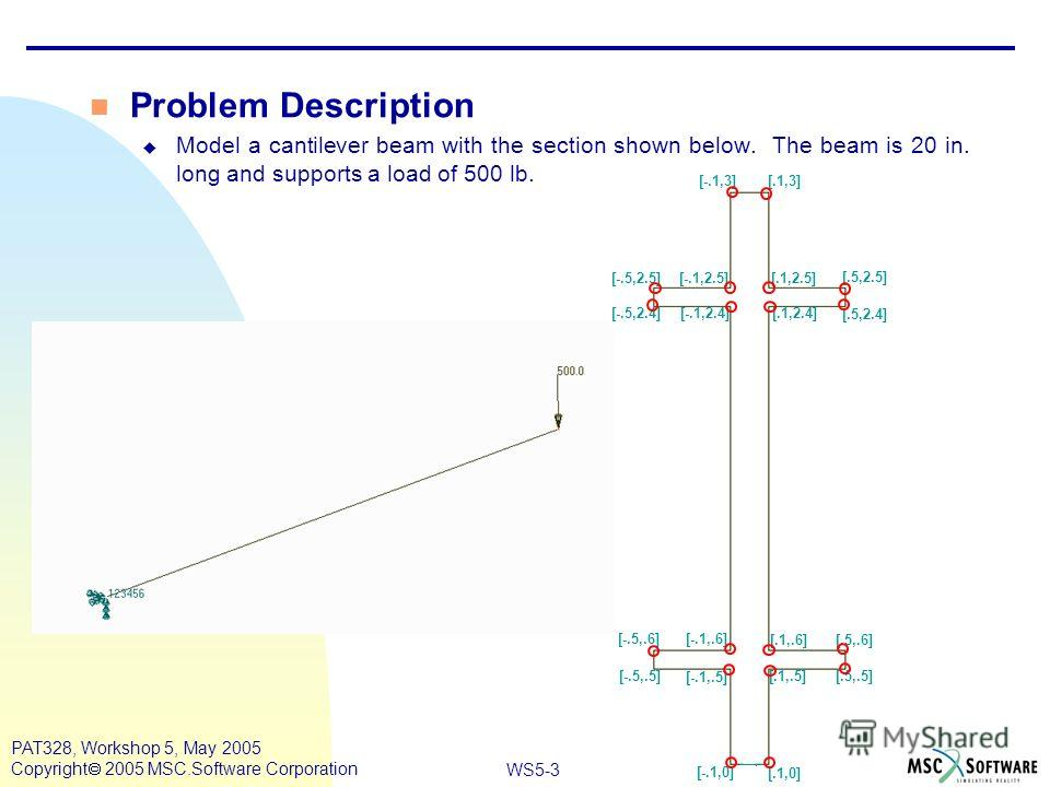 WS5-3 PAT328, Workshop 5, May 2005 Copyright 2005 MSC.Software Corporation Problem Description u Model a cantilever beam with the section shown below. The beam is 20 in. long and supports a load of 500 lb. [-.1,0] [.1,0] [.5,.6] [.1,.5] [-.1,3] [.5,.