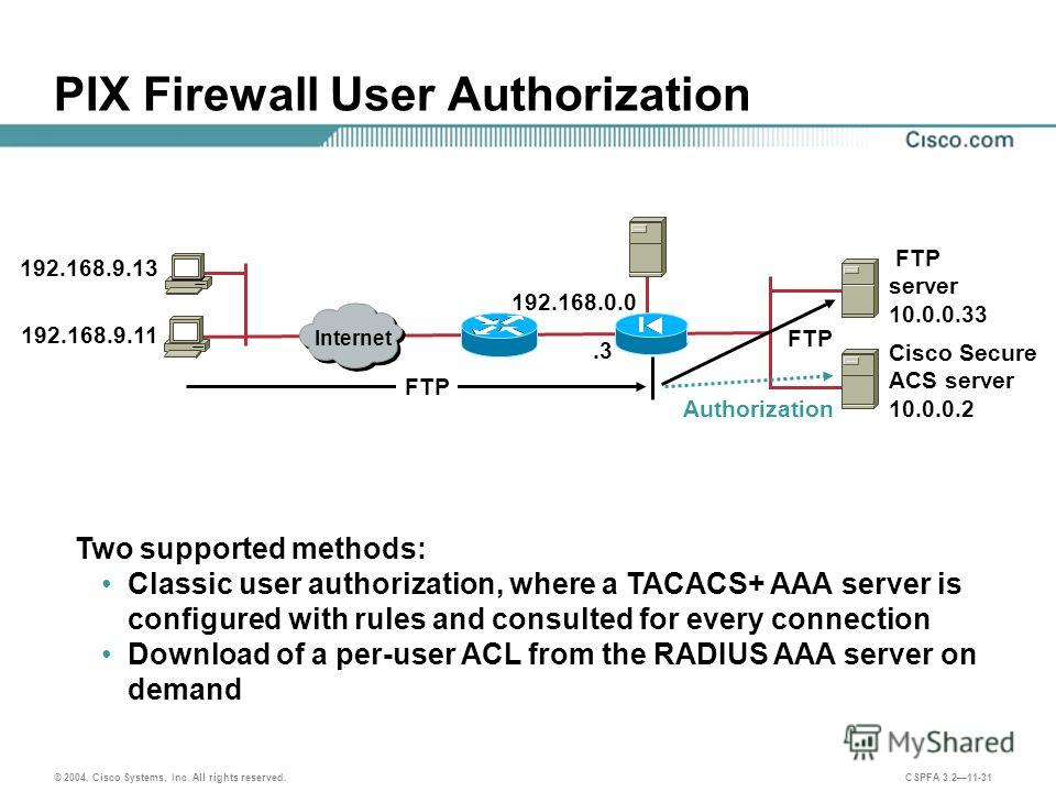 © 2004, Cisco Systems, Inc. All rights reserved. CSPFA 3.211-31 PIX Firewall User Authorization Two supported methods: Classic user authorization, where a TACACS+ AAA server is configured with rules and consulted for every connection Download of a pe