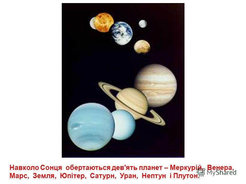 планеты Сонячної системи