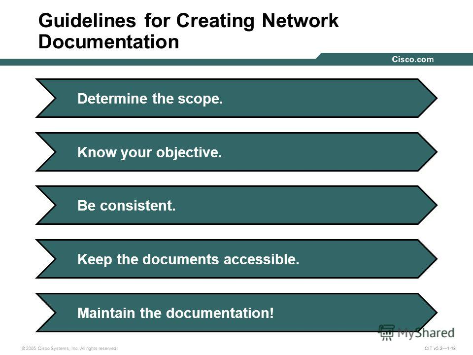 © 2005 Cisco Systems, Inc. All rights reserved. CIT v5.21-18 Guidelines for Creating Network Documentation Determine the scope.Know your objective.Be consistent.Keep the documents accessible. Maintain the documentation!