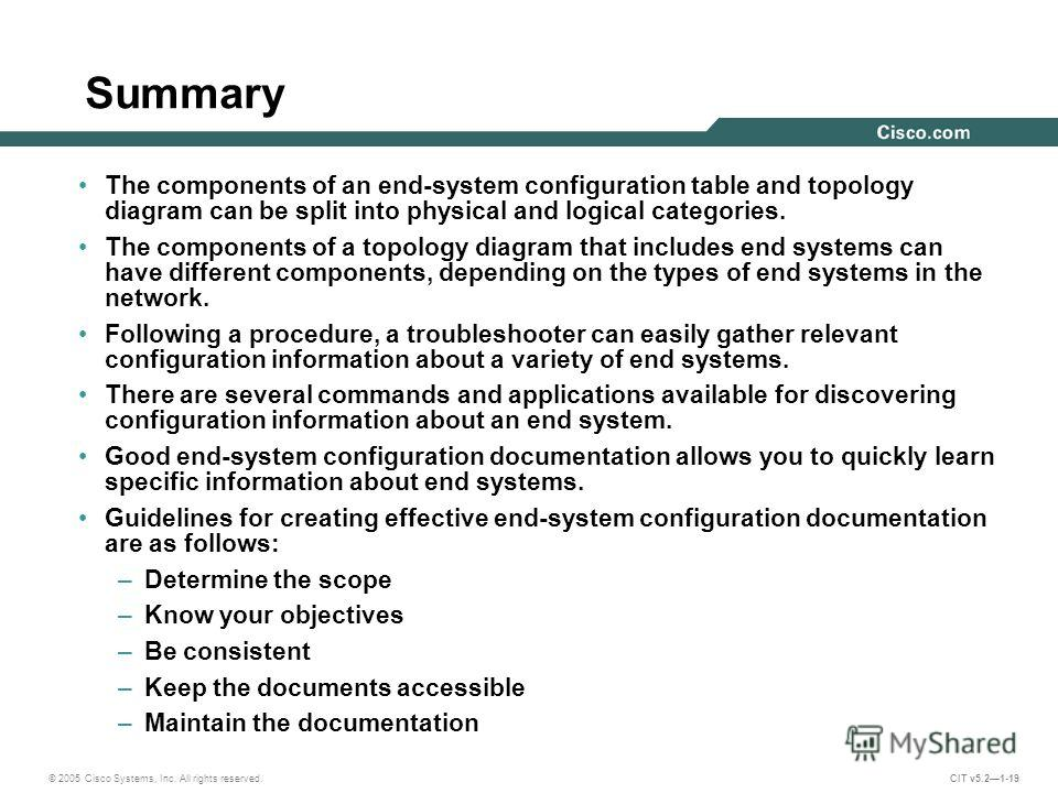 © 2005 Cisco Systems, Inc. All rights reserved. CIT v5.21-19 Summary The components of an end-system configuration table and topology diagram can be split into physical and logical categories. The components of a topology diagram that includes end sy