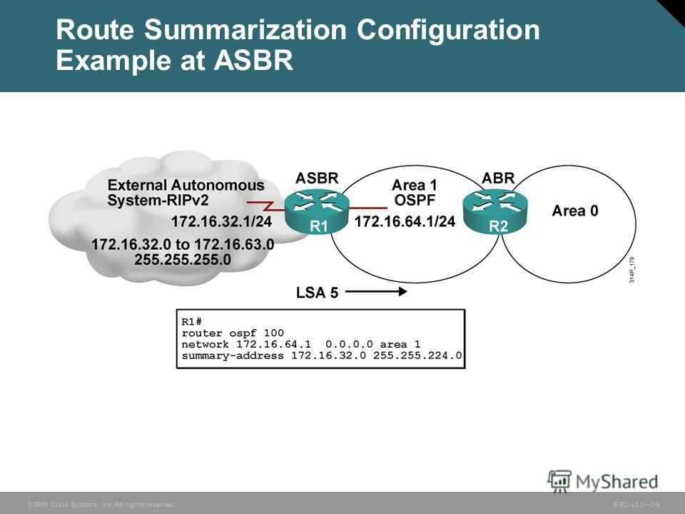 © 2006 Cisco Systems, Inc. All rights reserved. BSCI v3.03-6 Route Summarization Configuration Example at ASBR