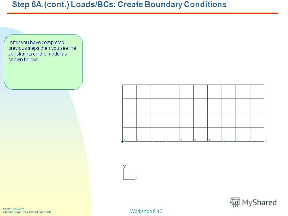 Workshop 9-13 NAS101 Workshops Copyright 2001 MSC.Software Corporation Step 6A.(cont.) Loads/BCs: Create Boundary Conditions After you have completed previous steps,then you see the constraints on the model as shown below: