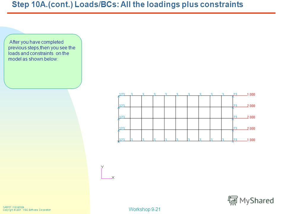 Workshop 9-21 NAS101 Workshops Copyright 2001 MSC.Software Corporation Step 10A.(cont.) Loads/BCs: All the loadings plus constraints After you have completed previous steps,then you see the loads and constraints on the model as shown below: