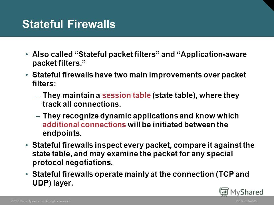 © 2006 Cisco Systems, Inc. All rights reserved.ISCW v1.06-15 Stateful Firewalls Also called Stateful packet filters and Application-aware packet filters. Stateful firewalls have two main improvements over packet filters: –They maintain a session tabl