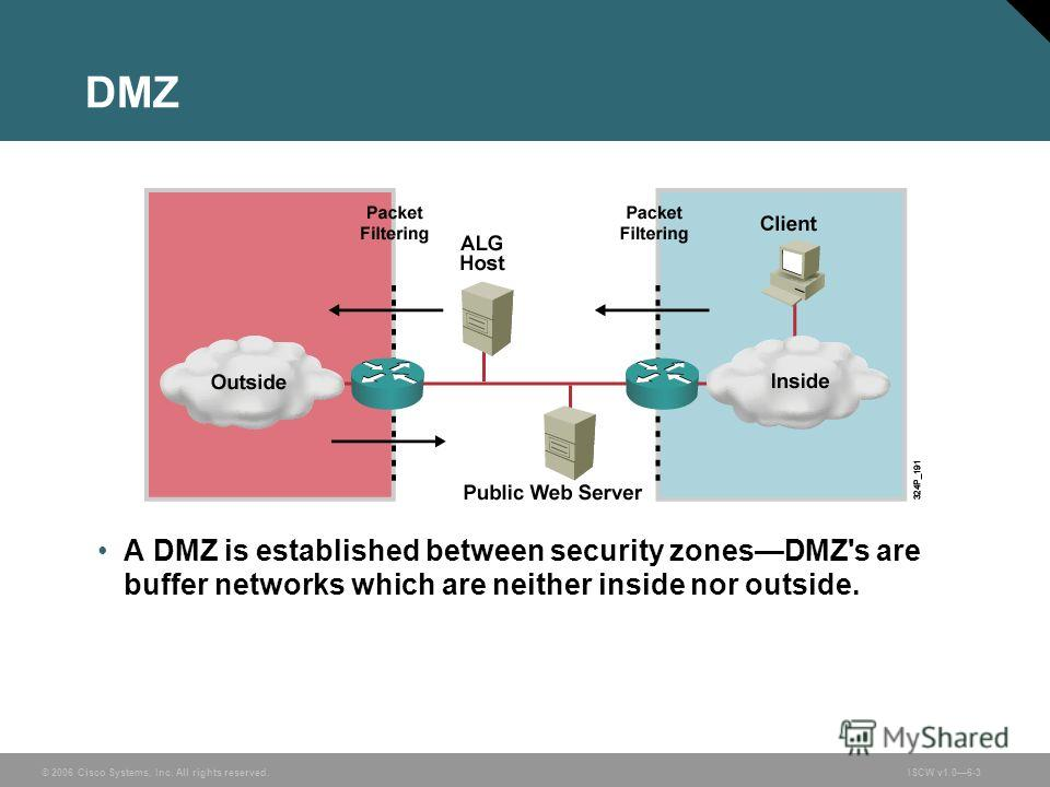 © 2006 Cisco Systems, Inc. All rights reserved.ISCW v1.06-3 DMZ A DMZ is established between security zonesDMZ's are buffer networks which are neither inside nor outside.