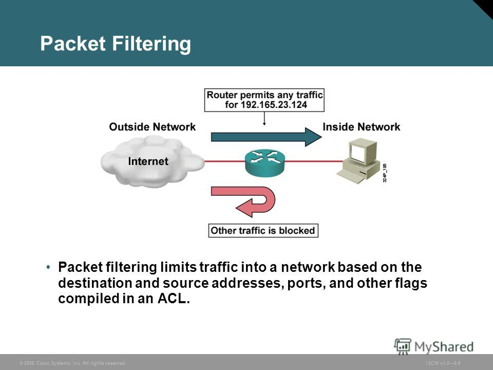 © 2006 Cisco Systems, Inc. All rights reserved.ISCW v1.06-9 Packet Filtering Packet filtering limits traffic into a network based on the destination and source addresses, ports, and other flags compiled in an ACL.