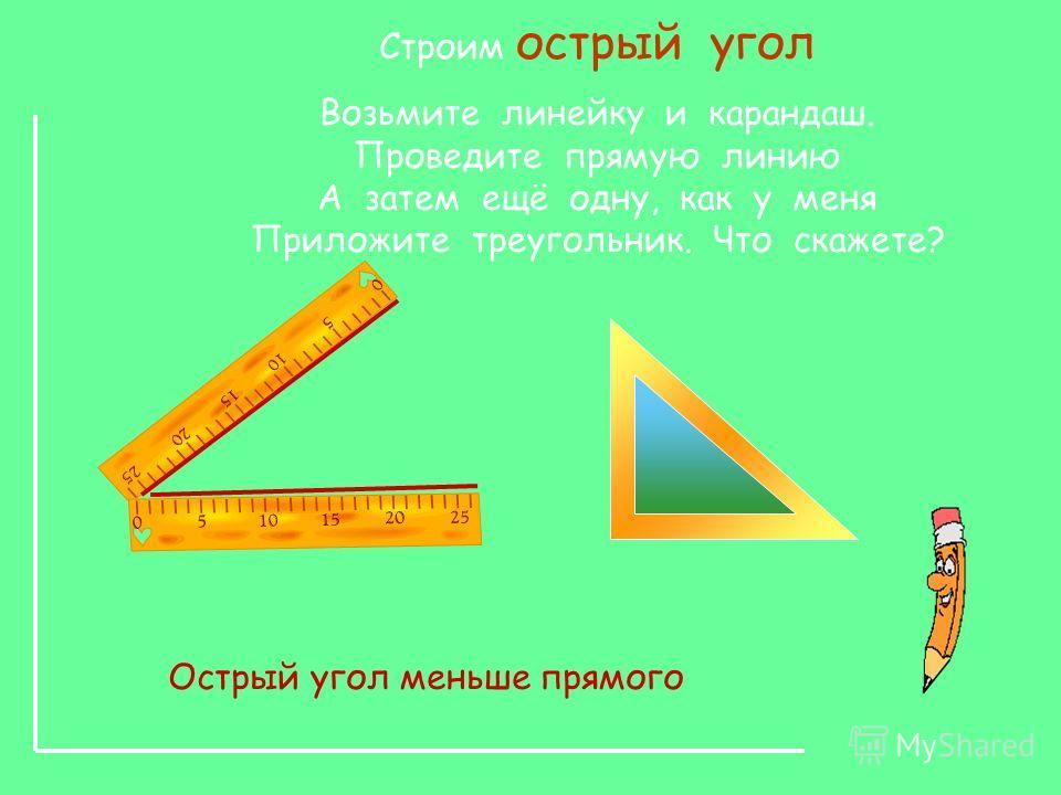 Я помогу построить тупой угол Возьмите линейку и карандаш. Проведите прямую линию А затем ещё одну, как у меня Приложите треугольник. Что скажете? Тупой угол больше прямого