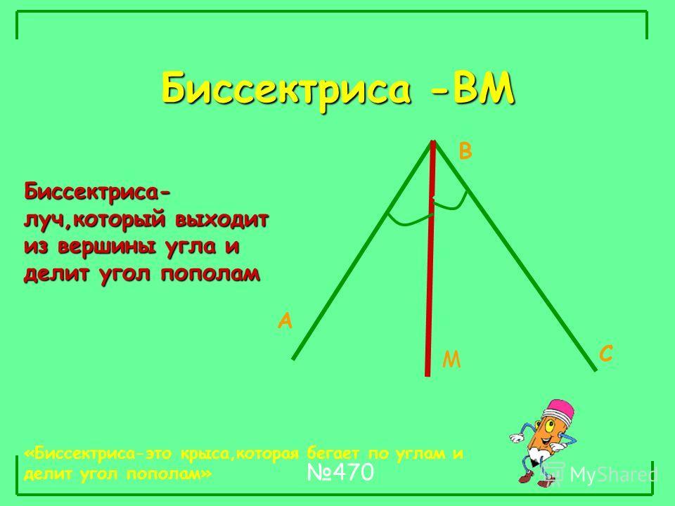 Классификация A, K, ZA, K, Z С, L Р острый тупой прямой В, M прямой развернутый