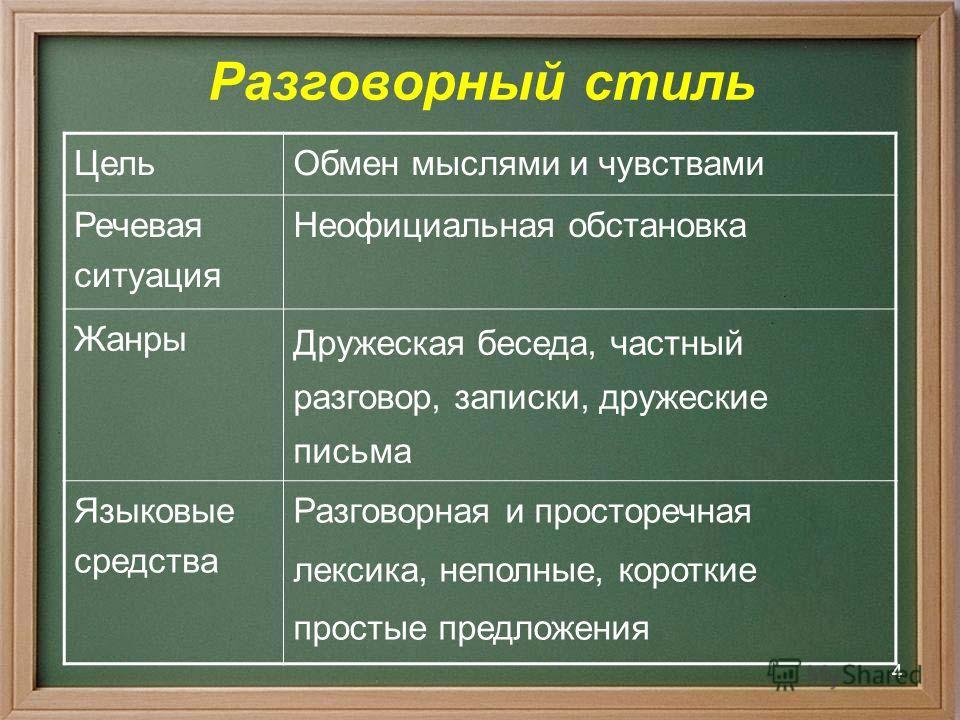 3 Разговорный стиль 1. Цель использования. 2. Речевая ситуация. 3. Основные жанры. 4. Языковые средства.
