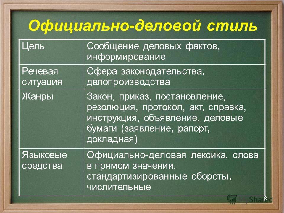 7 Официально-деловой стиль 1. Цель использования. 2. Речевая ситуация. 3. Основные жанры. 4. Языковые средства.