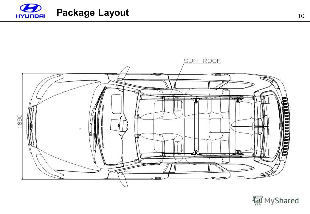 10 Package Layout