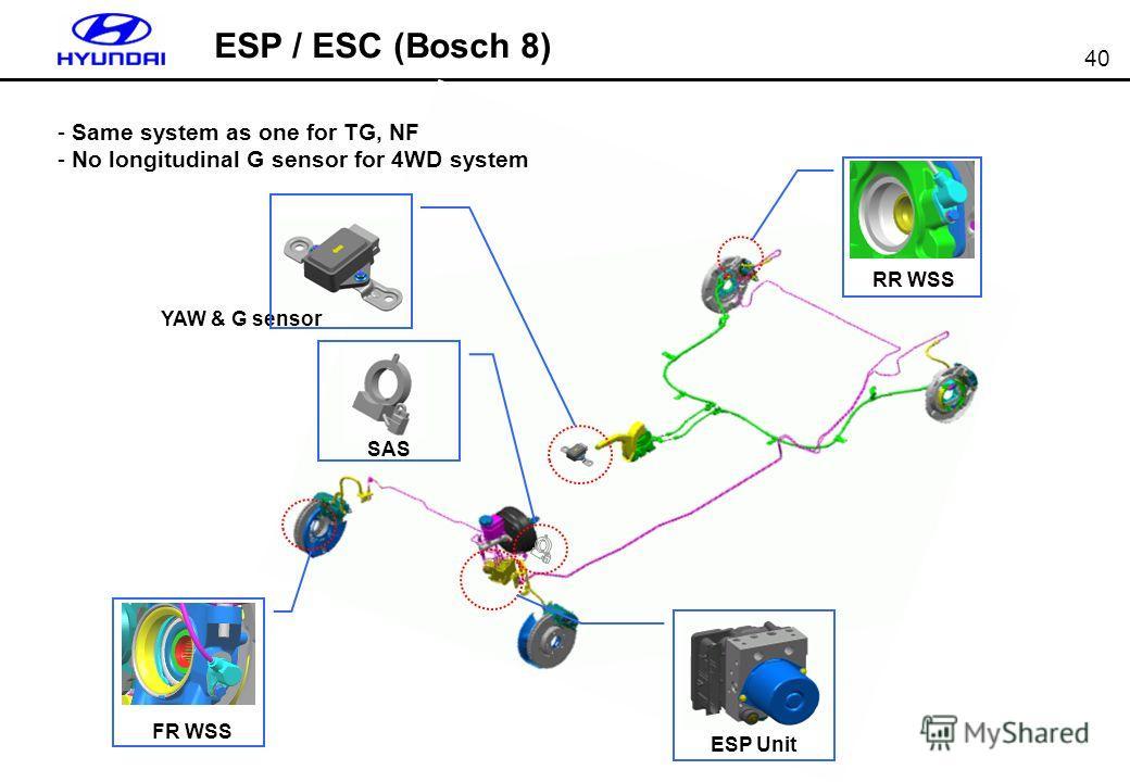40 ESP Unit FR WSS YAW & G sensor SAS RR WSS ESP / ESC (Bosch 8) - Same system as one for TG, NF - No longitudinal G sensor for 4WD system