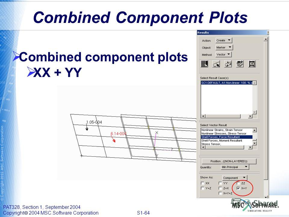 PAT328, Section 1, September 2004 Copyright 2004 MSC.Software Corporation S1-64 Combined Component Plots Combined component plots XX + YY