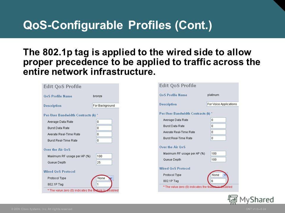 © 2006 Cisco Systems, Inc. All rights reserved.ONT v1.06-24 QoS-Configurable Profiles (Cont.) The 802.1p tag is applied to the wired side to allow proper precedence to be applied to traffic across the entire network infrastructure.
