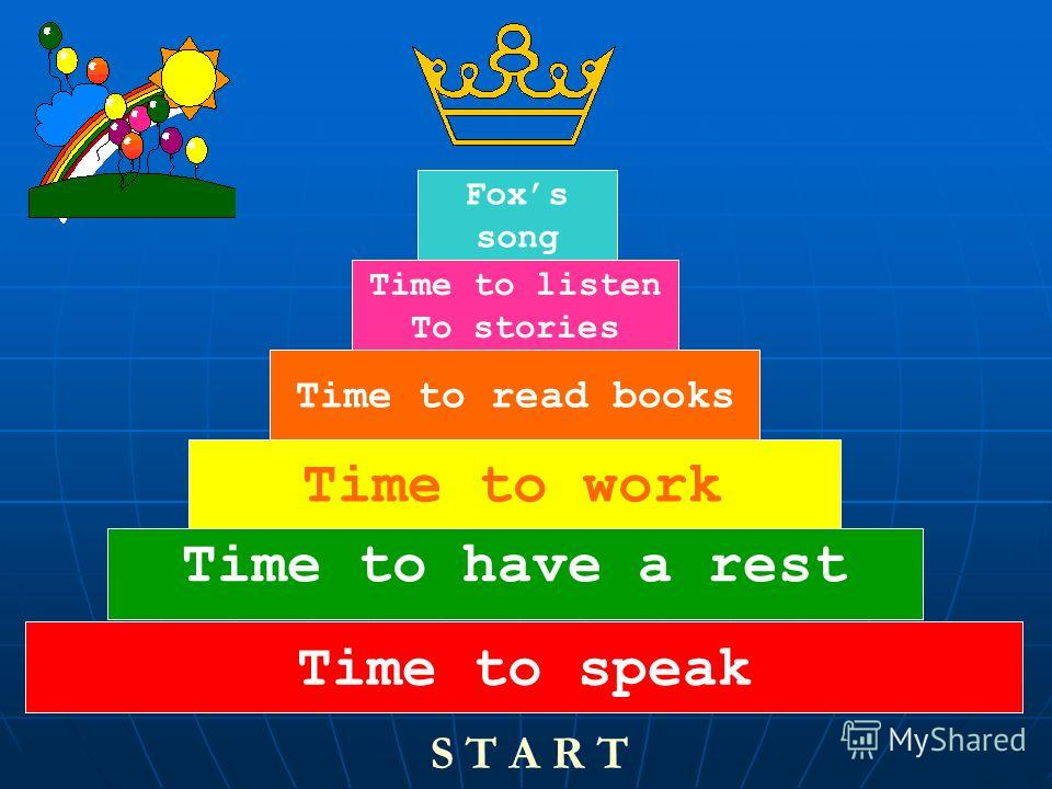 Foxs song Time to listen To stories Time to read books Time to work Time to have a rest Time to speak S T A R T