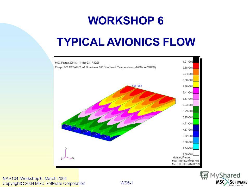 WS6-1 WORKSHOP 6 TYPICAL AVIONICS FLOW NAS104, Workshop 6, March 2004 Copyright 2004 MSC.Software Corporation